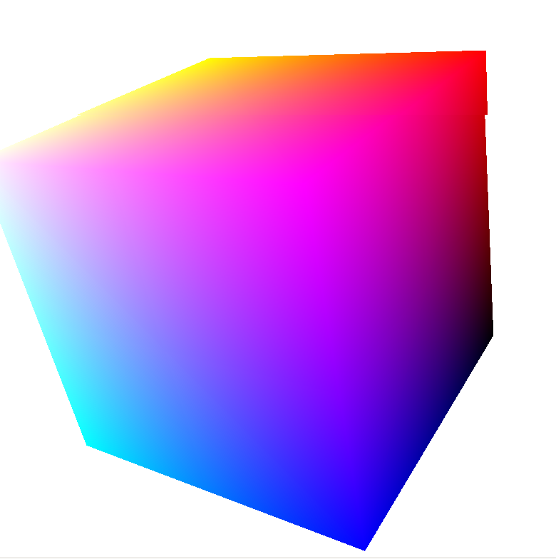 All chapters source codes | Visual Computing: Geometry, Graphics